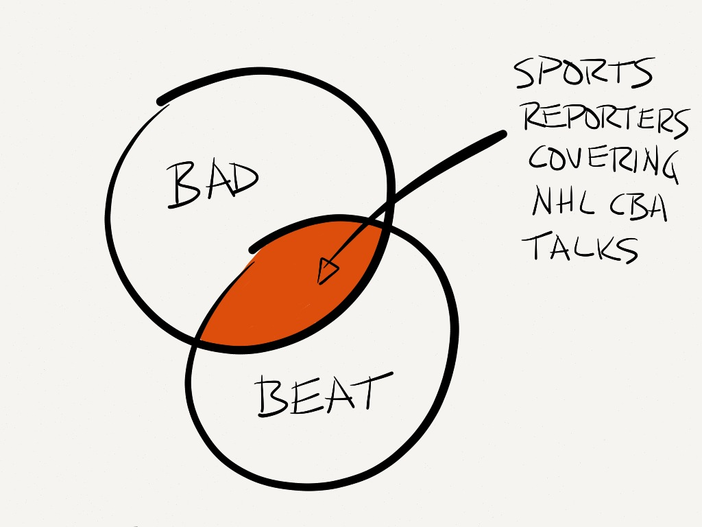 The worst beat in sports