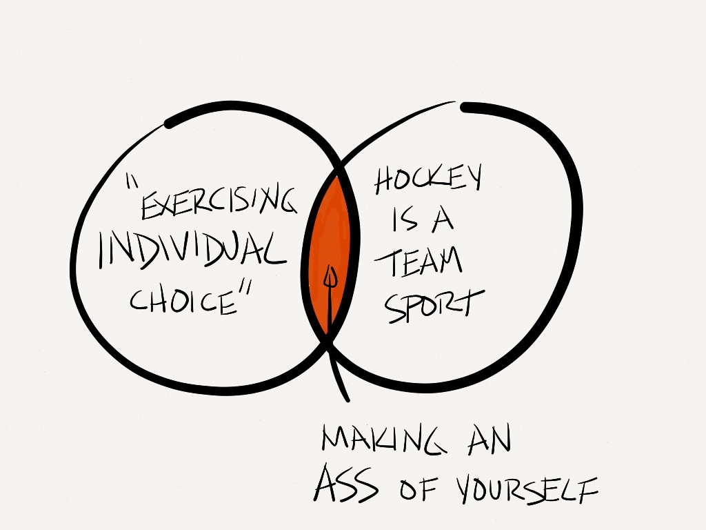 There's no INDIVIDUAL in team
